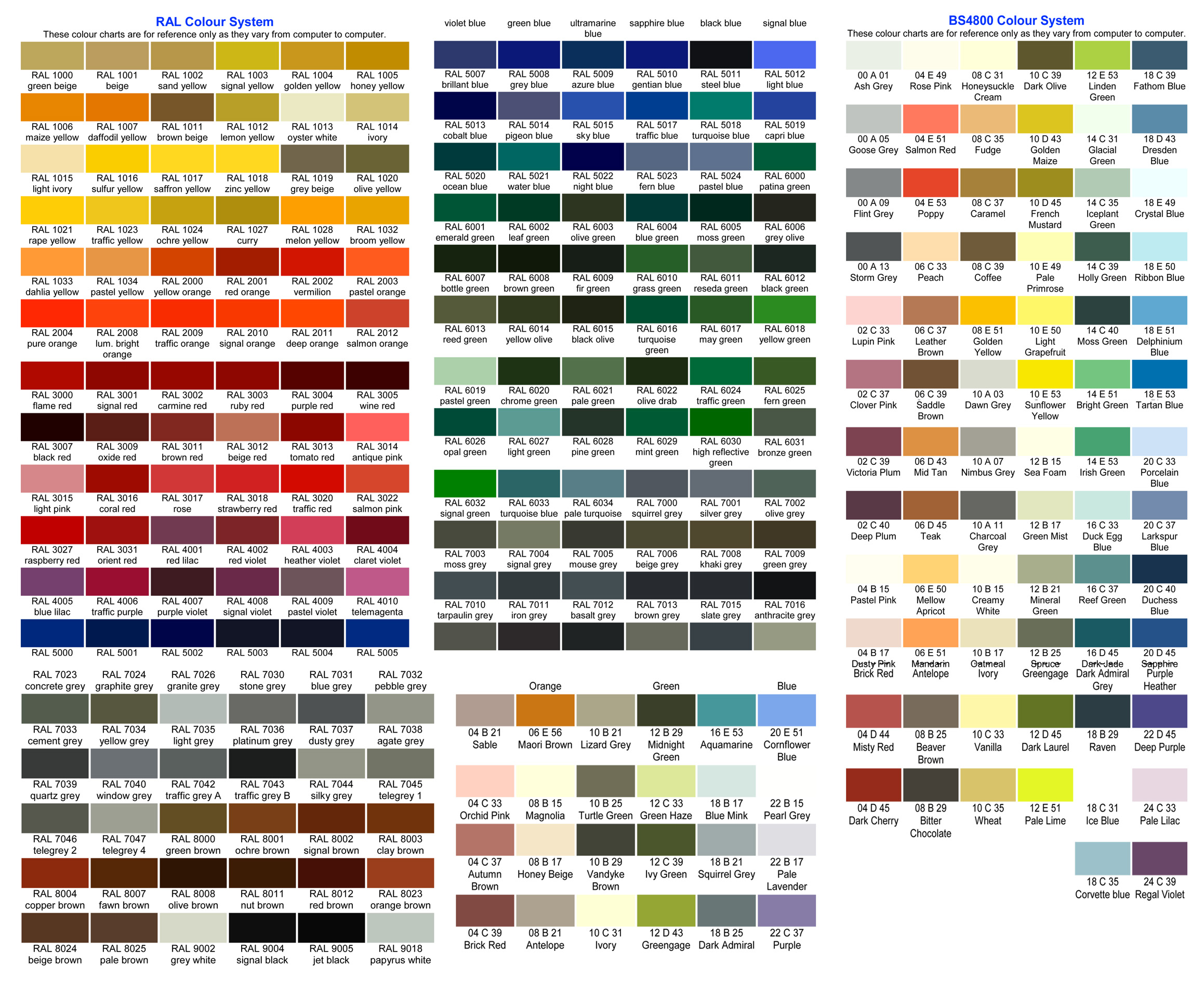 Pantone to ral conversion chart images free any chart examples ral color chart free download images chart example ideas ralchartg ral click here to see all nvjuhfo Images